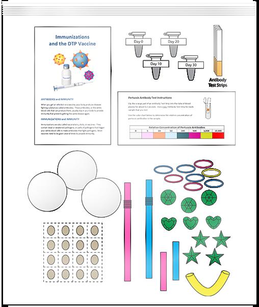 138_PathogensAntibodiesVaccines